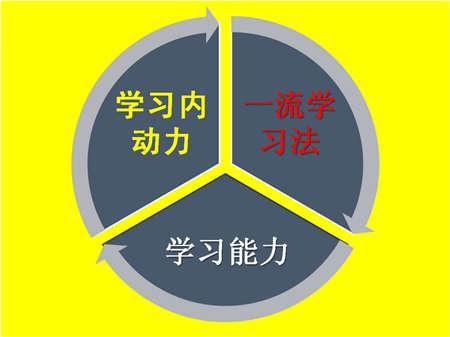 陕西师范大学继续教育学院开设有什么专业-有哪些专业